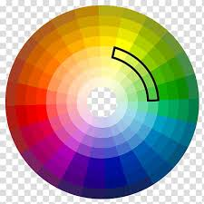 Color Theory Chart Color Wheel Color Theory Color Chart Complementary Colors