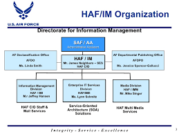 Air Staff Org Chart Headquarters U S Air Force