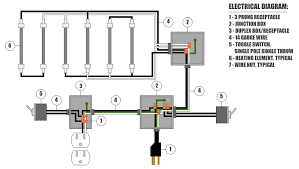 three prong plug wiring diagram three image wiring 3 prong outlet wiring diagram jodebal com on three prong plug wiring diagram