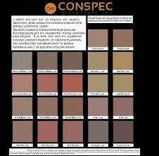 Brick Red Concrete Colorant Cement Mortar Color Conspec