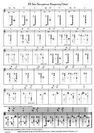 Ageless Essential Elements Book Fingering Chart For Trumpet