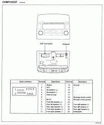 hyundai santa radio wiring diagram with example pics 7220 2009 Hyundai Sonata Radio Wiring Diagram medium size of hyundai hyundai santa radio wiring diagram with example pics hyundai santa radio wiring 2017 Hyundai Sonata Wiring Diagrams
