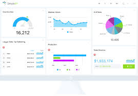 Kpi Chart Kpi Software For Creating Dashboard And Reports Simplekpi