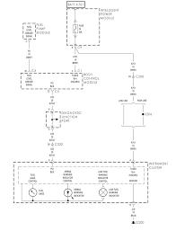similiar mustang fuse box diagram keywords 2007 mustang gt fuse box diagram on 05 mustang fuse box diagram