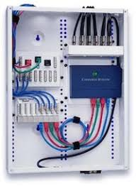 structured wiring electronic home solutions structured wiring