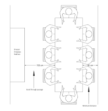 ideal dining table width