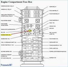 2012 ford fusion fuse box 2007 wiring diagram and schematic 2012 ford fusion fuse box location 2012 ford fusion fuse box photoshots 2012 ford fusion fuse box 2013 diagram escape fit 1211