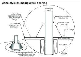 plumbing roof vent. Roof Vent Pipe Boots Plumbing The Plumber Should Be Given Boot . T
