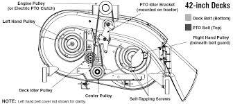 troy bilt lawn tractor wiring diagram wirdig diagram as well mtd yard bug parts diagram on yardman riding lawn