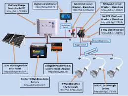 basic solar wiring diagram car wiring diagram download cancross co Solar Panel Wiring Schematic basic solar panel wiring diagram schematic facbooik com basic solar wiring diagram solar panel wiring diagram for motorhome wiring diagram solar panel wiring diagram schematic