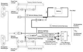 fisher wiring harness data wiring diagrams \u2022 wiring harness for fisher snow plow side fisher controller wiring harness from printable wiring diagram rh tisenman me fisher xls wiring harness fisher wiring harness 29048