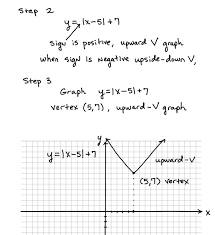 graphing absolute value equations worksheet free worksheets