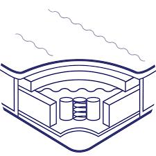 mattress icon png. Pocket Spring Mattress Icon Png H