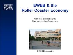 Eugene Water & Electric Board APPA Business and Financial Conference  September 14, ppt download
