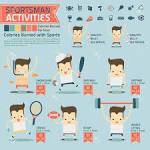 calorieën activiteit