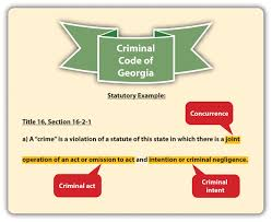 Criminal Law Elements Chart 4 1 Criminal Elements Criminal Law