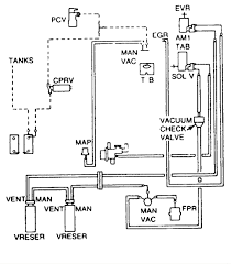 smog vacuum hose diagram ford e engine  graphic