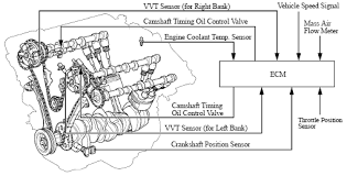 toyota avanza engine diagram toyota wiring diagrams