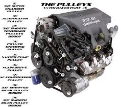 diagram of 3800 pontiac ssei engine motorcycle schematic images of diagram of pontiac ssei engine 2000 pontiac bonneville supercharger kit diagram of