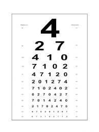 Eye Vision Chart Numbers 36 Efficient Eye Chart With Numbers