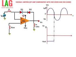 Op Amp Comparator Voltage Limiters Op Amp Comparator With One Zener And One Diode