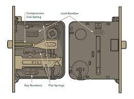kwikset door lock parts. Cool Door Knob Screw Locks And Knobs With Kwikset Handle Removal Lock Parts E