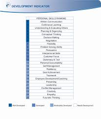 Personal Skills Resume Examples Of Skills To Put On A Resume Awesome Good Personal Skills 20
