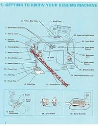 singer sewing machine instruction manual pages of great singer 645 sewing machine instruction manual touch sew deluxe singer model 645 touch