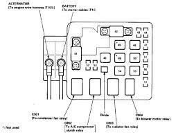 2000 honda accord alternator wiring diagram wiring diagram 2000 Accord Fuse Diagram 2000 honda civic radio wiring diagram 2000 honda accord fuse diagram