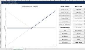 Call Put Option Charts Option Profit Loss Graph Maker Free From Corporate Finance