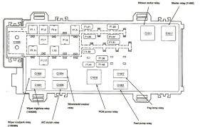 ford explorer fuse panel diagram ranger box sufficient portrait 98 ford explorer sport fuse box diagram 18 2006 ford explorer fuse panel diagram useful ford explorer fuse panel diagram ranger radio wiring
