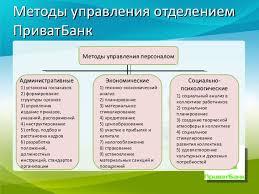 Отчет по нормативной практике в отделении ПриватБанк Практическая работа с документацией 10 Методы управления отделением ПриватБанк
