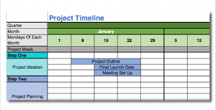 Project Planning Timeline Marketing Timelines How To Plan And Organize Projects