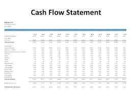 Personal Cash Flow Statement Template Excel Personal Cash Flow Statement Template Unique 8 Excel Exam
