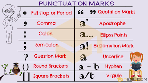 Punctuation Marks Names Rules Useful Examples 7 E S L