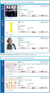 130725 Super Junior Appear In High Ranks On The Oricon