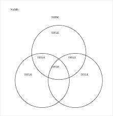 Venn Diagram Blank Template Lined Venn Diagram Eurotekinc Com