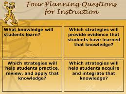 HOMEWORK  Four Planning Questions for Instruction What knowledge will students learn