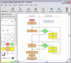 Flow Chart Diagram Maker Rfflow Flowchart Software 5 04 Download