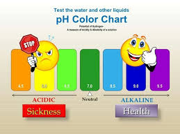 Ph Color Chart Ph Color Chart Kangen Water Mucus Color Chart Ph Water