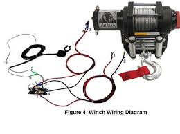 atv winch rocker switch wiring diagram wiring solutions winch switch wiring diagram for badland winch switch wiring diagram solutions
