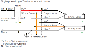 277v ballast wiring diagram fulham workhorse 5 wiring diagram Dimming Ballast Wiring Diagram would 277v lighting circuit be considered mwbc electrical page 277v ballast wiring diagram wiring diagram for lutron dimming ballast wiring diagram