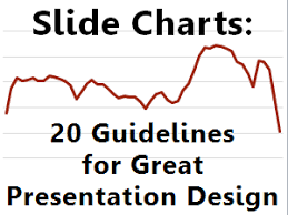 Effective Charts Never Overwhelm An Audience Slide Charts 20 Guidelines For Great Presentation Design