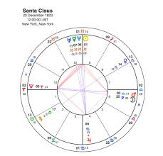 James Brown Birth Chart Is This The Birthchart Of Santa Claus Capricorn