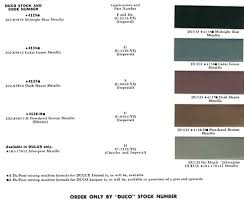 Ys Paint Color Chart 1960 Chrysler Imperial Paint Chip Codes And Charts
