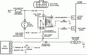 wiring diagram for 1991 chevy s10 blazer readingrat net 1988 chevy s10 wiring diagram at 1991 Chevy S 10 Wiring Diagram
