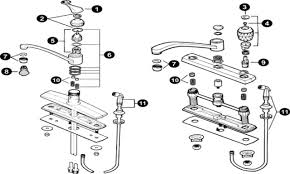 Kohler Kitchen Faucet Leaking Kohler Forte Kitchen Faucet Parts Diagram House Decor