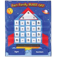 Fact Family Blast Off Pocket Chart