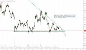 Dmp Stock Price And Chart Asx Dmp Tradingview