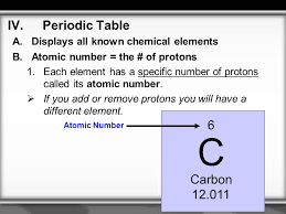 Chemistry of Life. - ppt download
